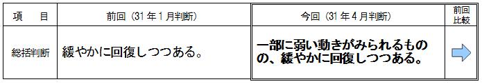 千葉県分の経済情勢報告(平成31年4月判断)