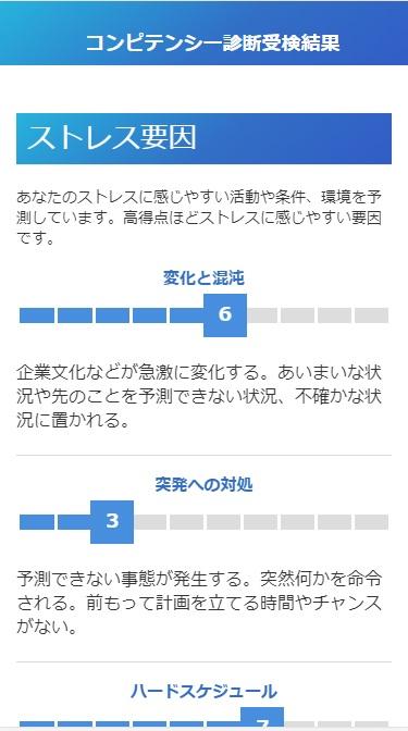 コンピテンシー診断(ストレス要因)