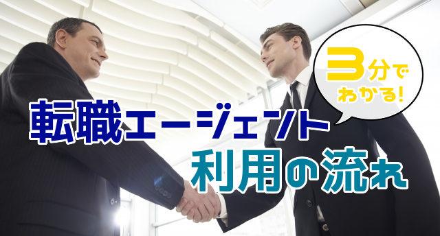 【転職エージェント】流れ