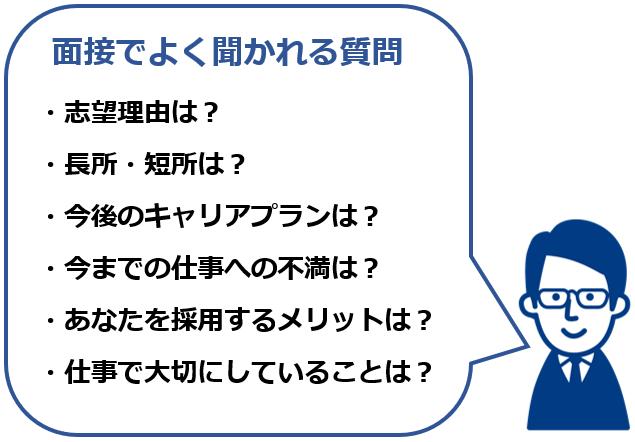 【転職エージェント】面接-よく聞かれる質問