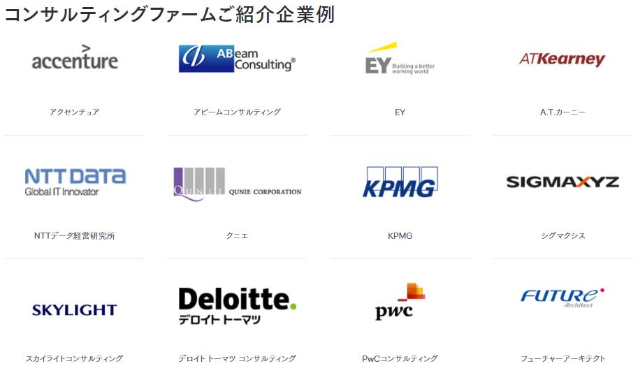 【アクシスコンサルティング】取引企業一覧